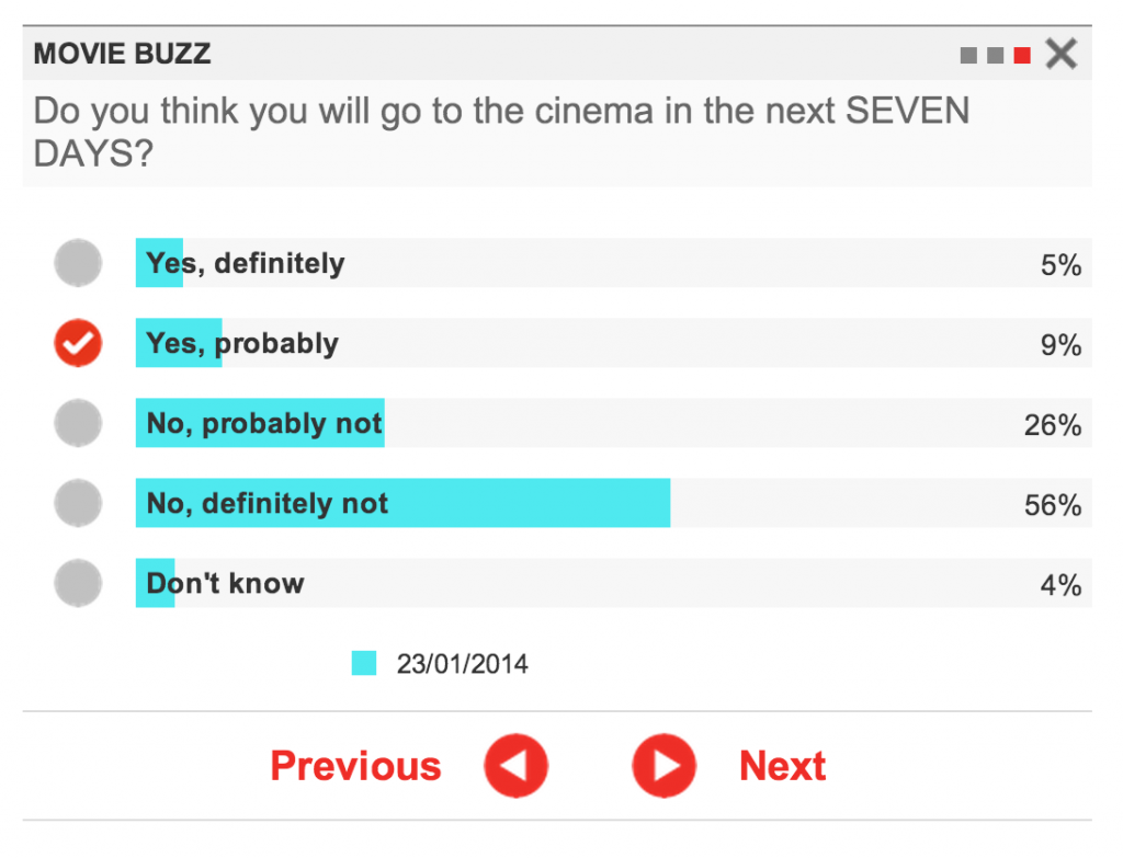 Will you be going to the cinema in the next week?